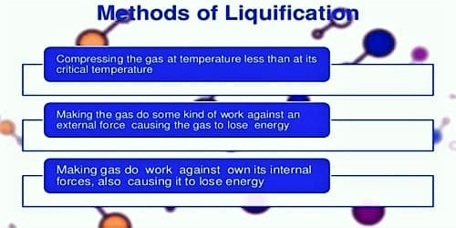 Methods of liquefaction of gases