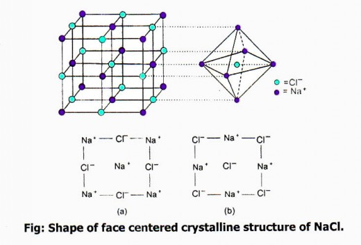 crystalline structure of NaCI