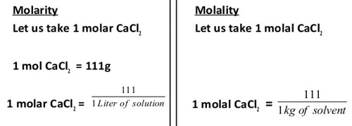Molar Solution and Molal Solution 1