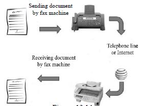 what is fax qs study