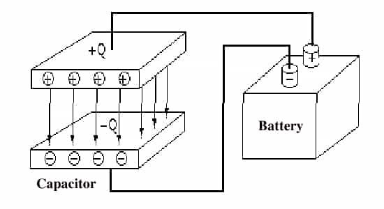 what is electric capacitor