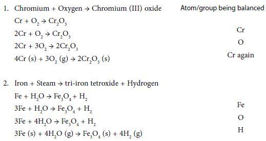 Kinetic study of biodiesel