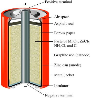 Leclanche Cell Diagram 28 Images Dry Cell Diagram Alkaline Dry
