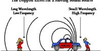 What is Doppler Effect?