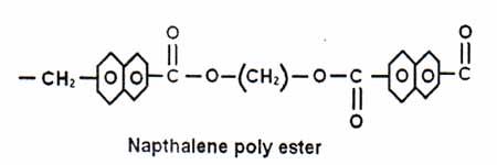 Napthalene poly ester