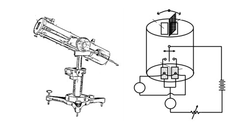 Define and Discuss on Angstrom Pyrheliometer