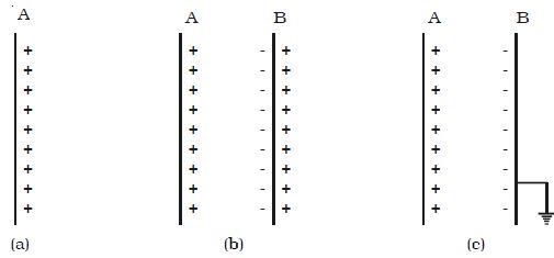 Explain Principle of a Capacitor
