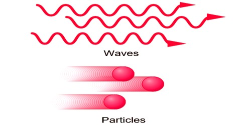 Difference between a Particle and a Wave