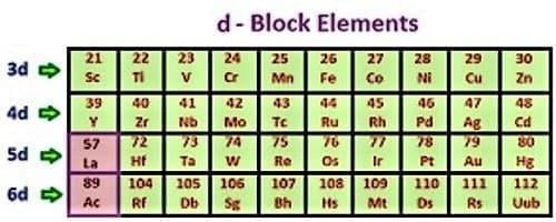 D-Block Elements 1