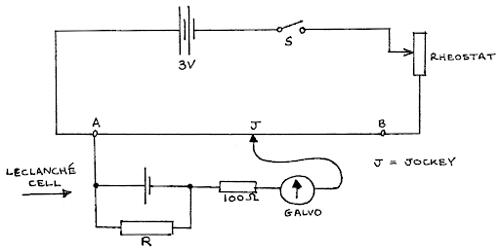 Determination of Internal Resistance of a Cell Using Voltmeter