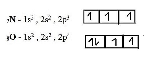 Ionization of Nitrogen is higher than Oxygen 1