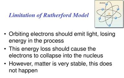 Limitation of Rutherford Model 1