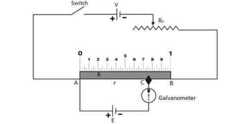Explain Principle of Potentiometer