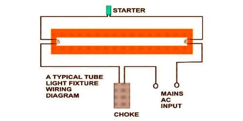Describe Working Procedure of Choke Coil