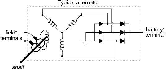 explain ac generator or alternator in three phase