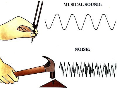 musical sound and noise 1