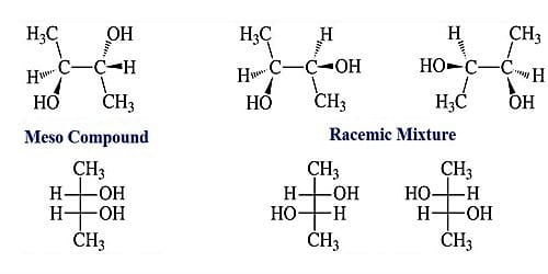 Racemic Mixture and Meso Compound 1