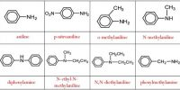 What are Physical properties of Aromatic Amine?