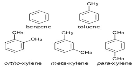 Uses of Toluene