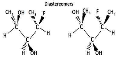 What is Diasteriomer?