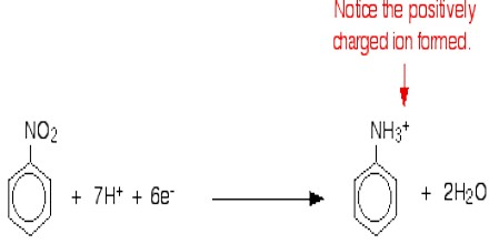 Laboratory method of Preparation of Aniline