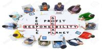 Kinds of Social Responsibility