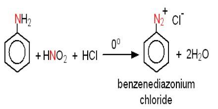 Preparation of Diazonium Salt