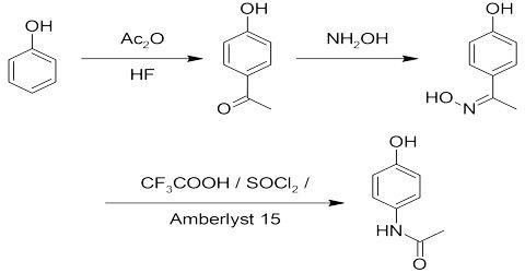 Production of Aspirin and Paracetamol