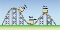 Acceleration: Definition and Calculation
