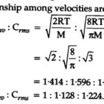 Average Velocity, r.m.s. Velocity and Most Probable Velocity: Equations