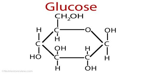 Glucose: Physical and Chemical Properties
