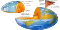 Internal Formation of the Earth