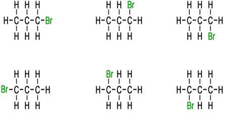 Isomerism of Haloalkanes