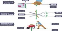 Lever Mechanism
