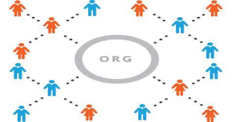Organization Structure: Definition
