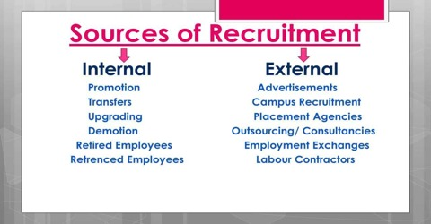 External Sources for Job Recruitment