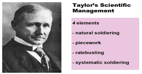 Taylor's Scientific Management