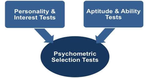 Psychometric study of intelligence