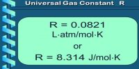 Numerical Value of Universal Gas Constant (R)