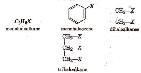 Uses of Halogeno Derivatives of Alkanes