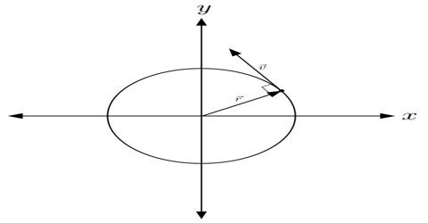 Radius vector  definition of radius vector by The Free
