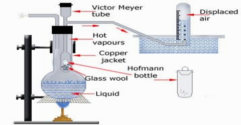 Victor Meyer's Method in Density of Gases