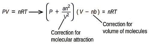 van der Waals Equation 1