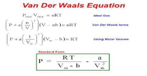 Significance and Limitations of van der Waals Equation
