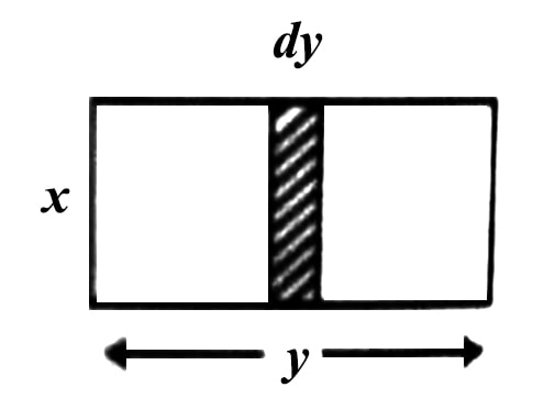 Application of Integration in Some Cases