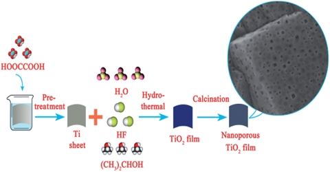 Hydrothermal Method for Preparation of Crystal