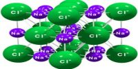 Bonding in Ionic Crystals and their Characteristic