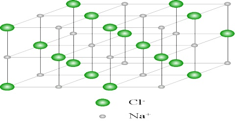 Structure of Sodium Chloride Crystals