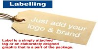 Importance of Labels for Identification of the Product or Brand