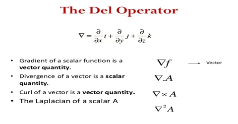 Vector Operator